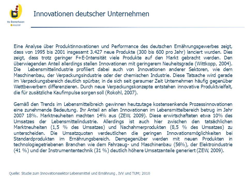 Innovationen deutscher Unternehmen