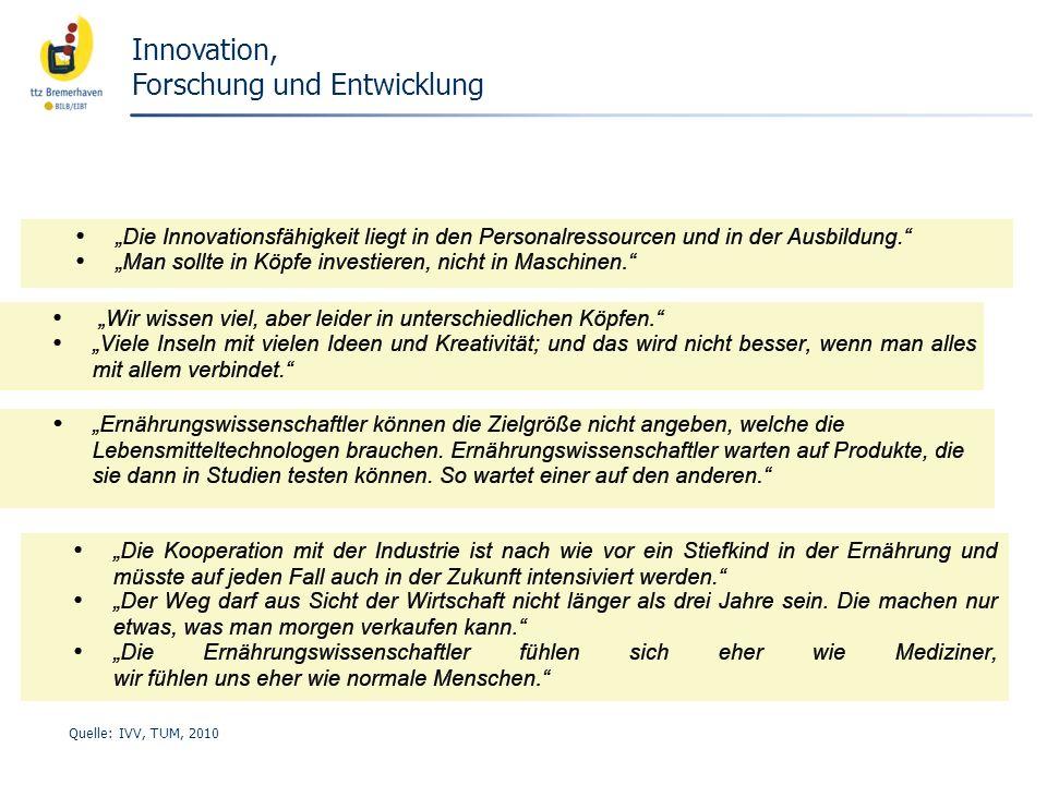 Innovation, Forschung und Entwicklung