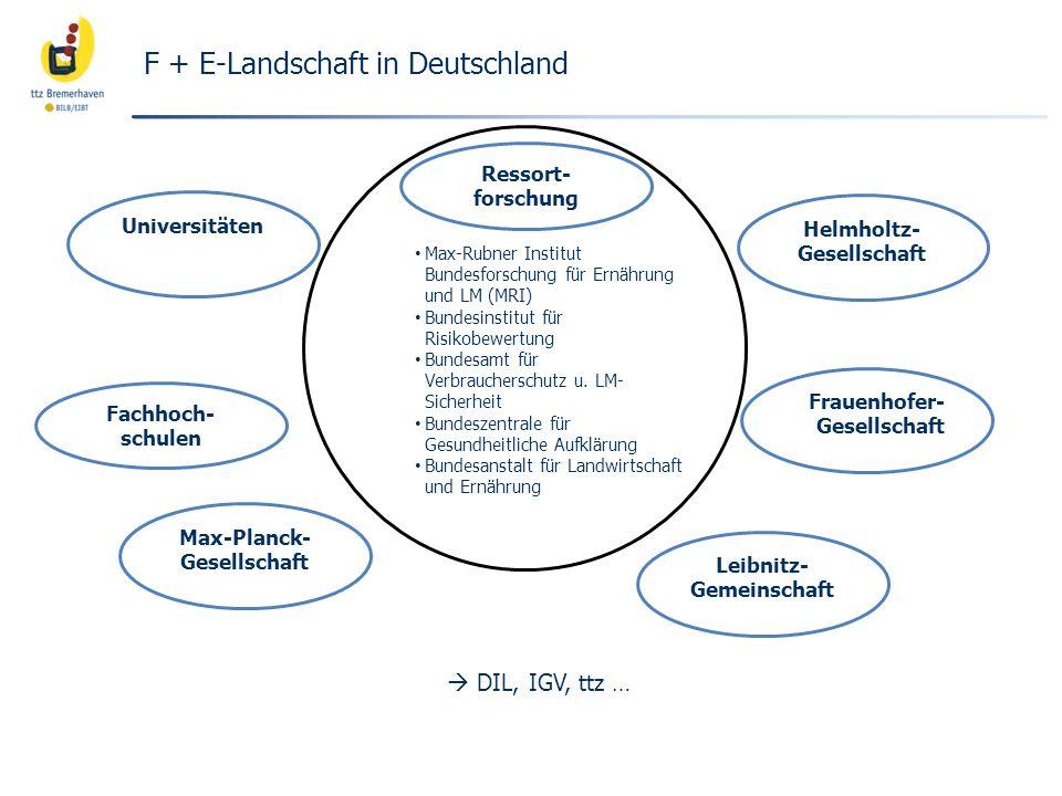 F + E-Landschaft in Deutschland