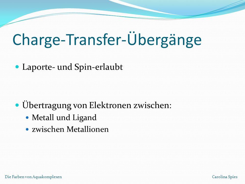 Charge-Transfer-Übergänge