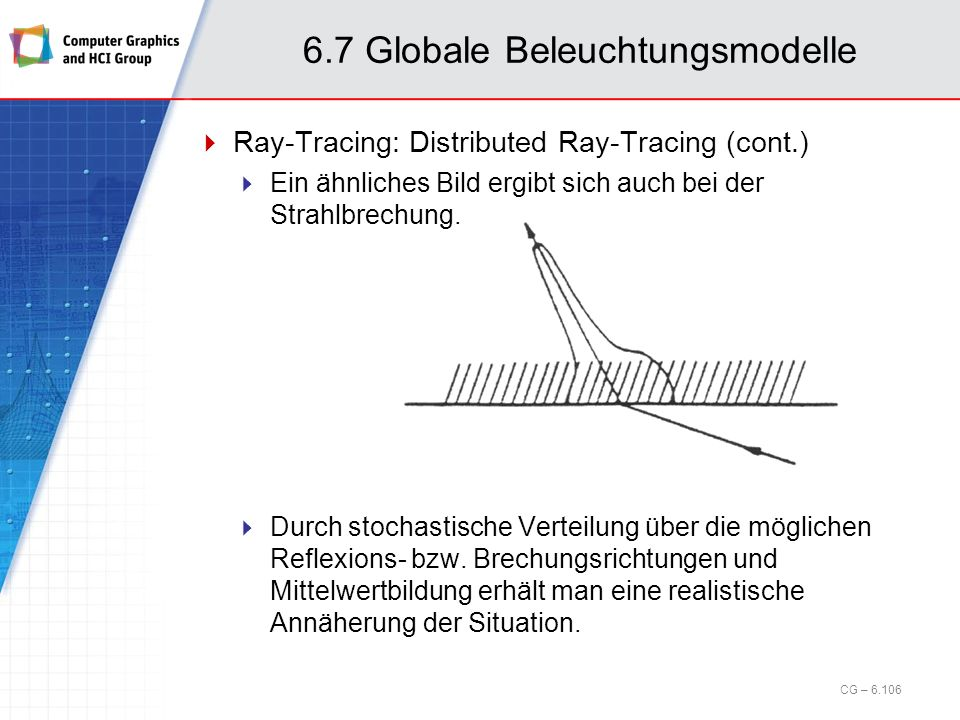 6.7 Globale Beleuchtungsmodelle