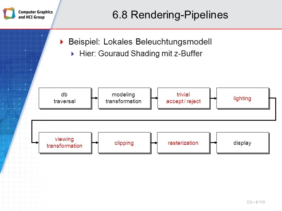 6.8 Rendering-Pipelines Beispiel: Lokales Beleuchtungsmodell