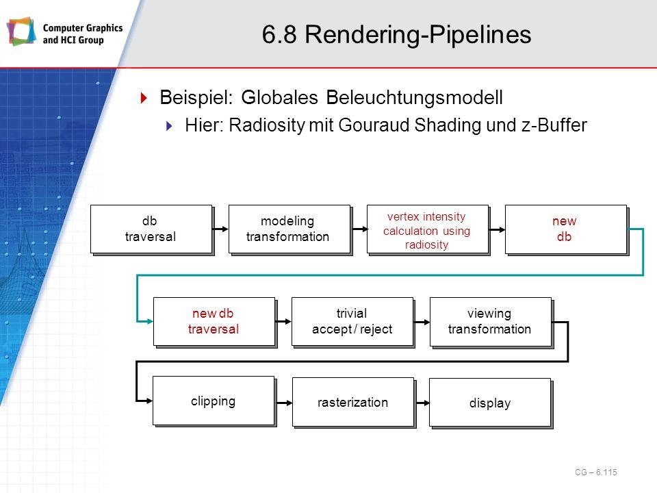 6.8 Rendering-Pipelines Beispiel: Globales Beleuchtungsmodell