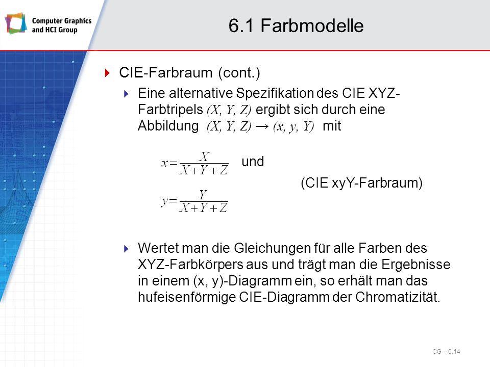 6.1 Farbmodelle CIE-Farbraum (cont.)