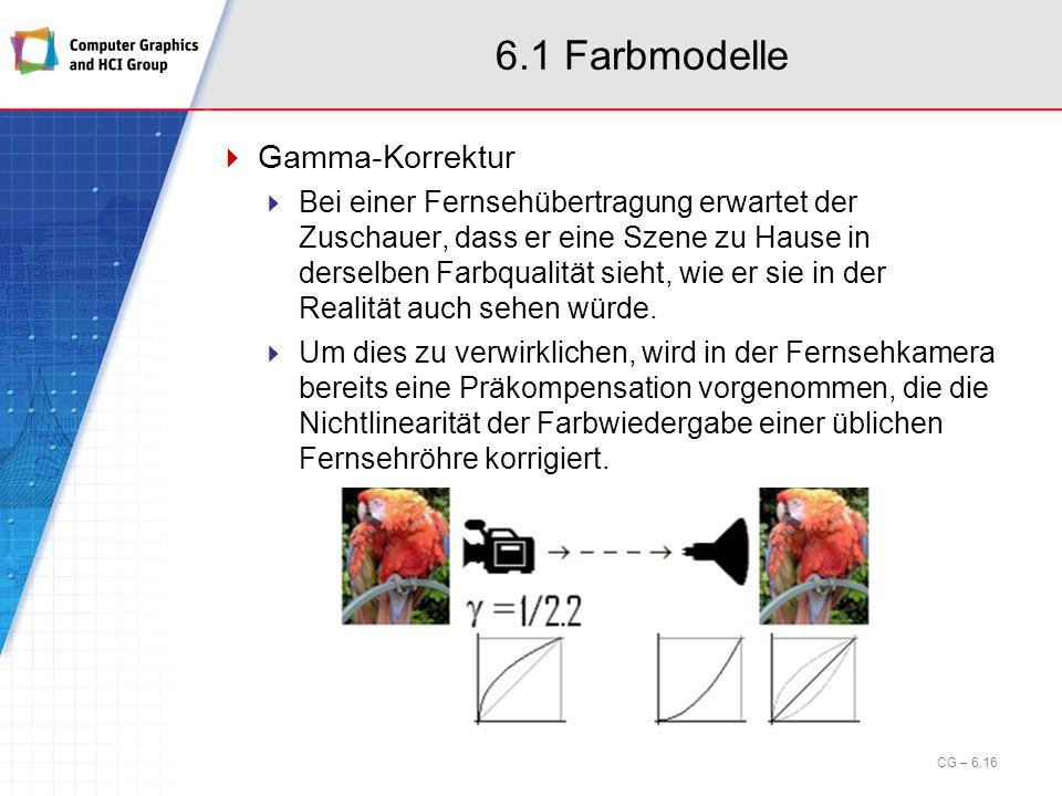6.1 Farbmodelle Gamma-Korrektur