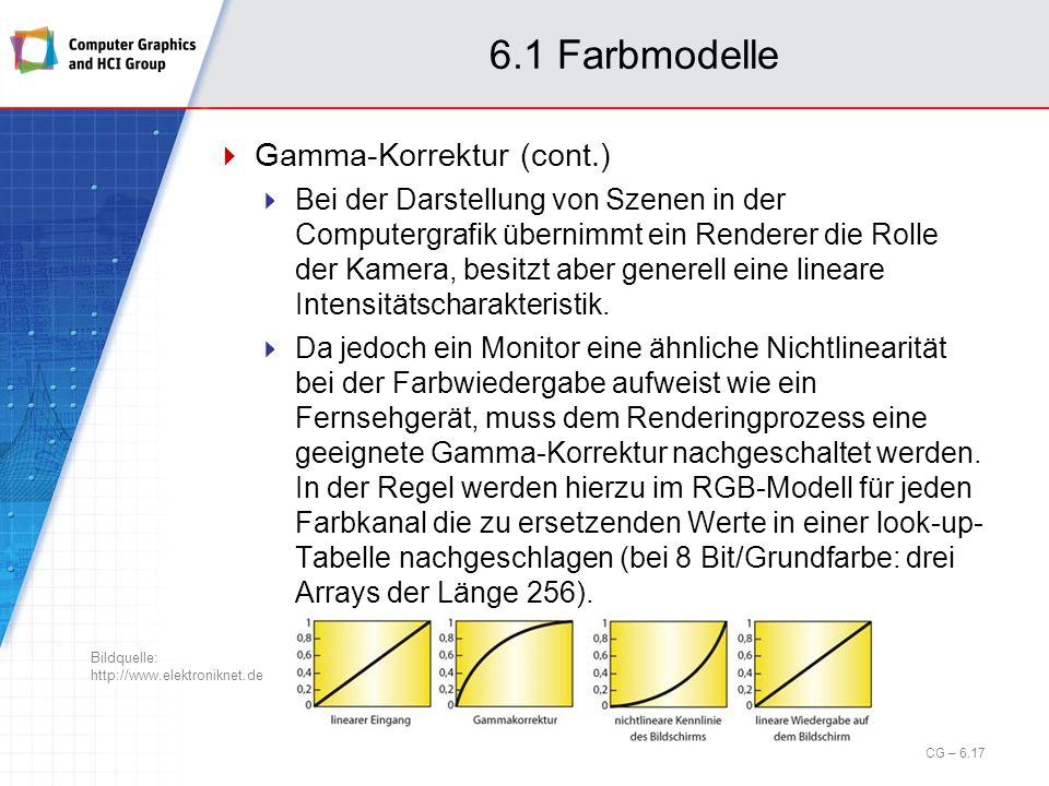 6.1 Farbmodelle Gamma-Korrektur (cont.)