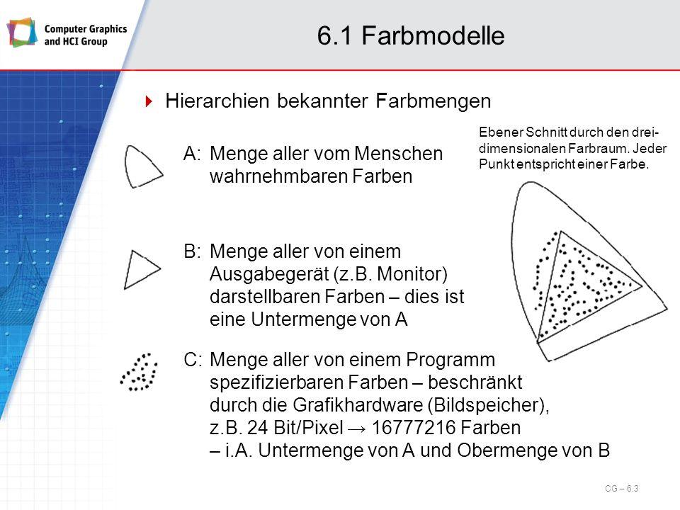 6.1 Farbmodelle Hierarchien bekannter Farbmengen
