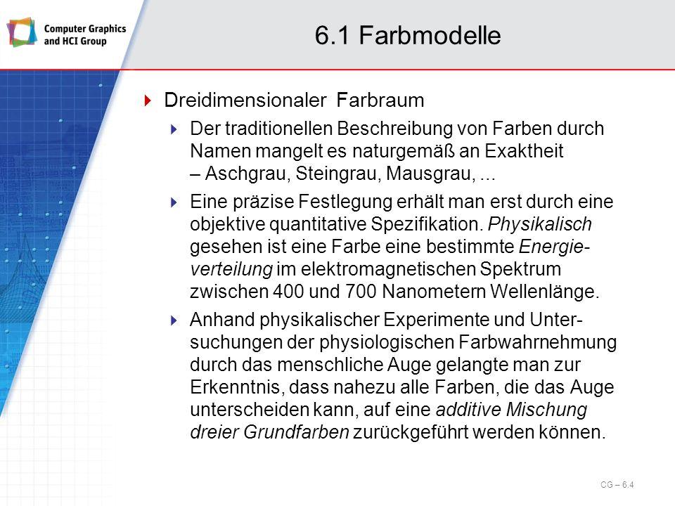6.1 Farbmodelle Dreidimensionaler Farbraum