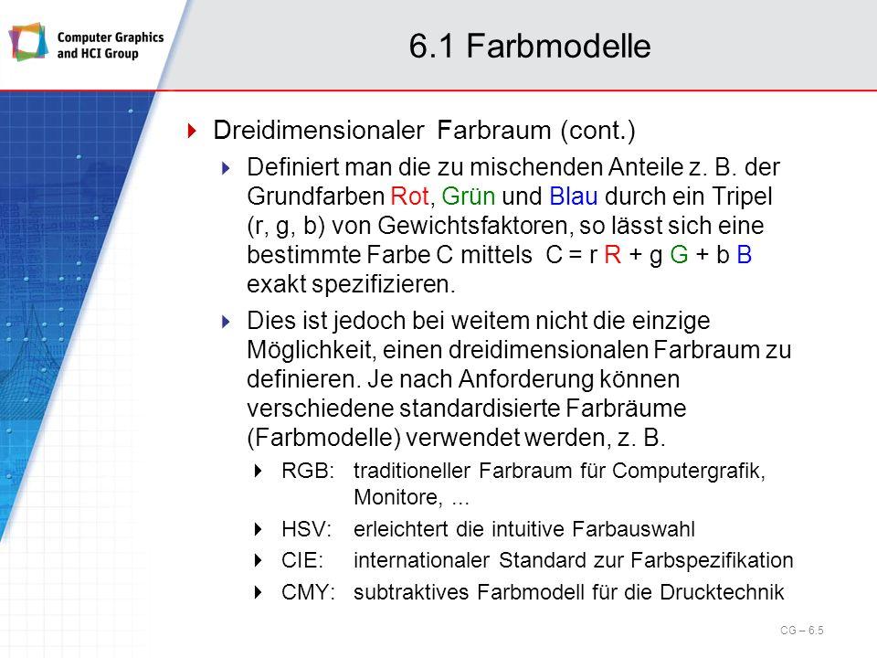 6.1 Farbmodelle Dreidimensionaler Farbraum (cont.)