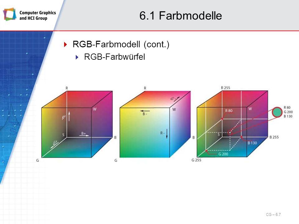 6.1 Farbmodelle RGB-Farbmodell (cont.) RGB-Farbwürfel