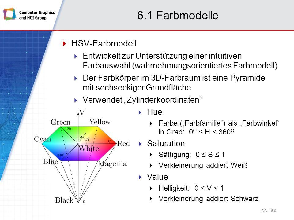 6.1 Farbmodelle HSV-Farbmodell