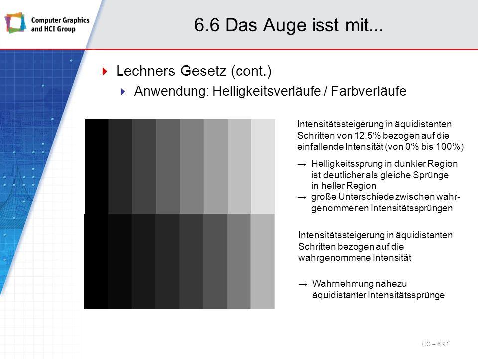 6.6 Das Auge isst mit... Lechners Gesetz (cont.)