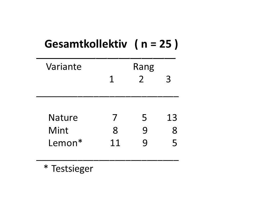 Gesamtkollektiv ( n = 25 ) Variante Rang 1 2 3