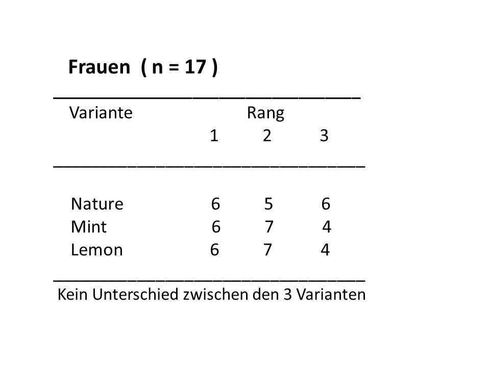 Frauen ( n = 17 ) _________________________________ Nature 6 5 6
