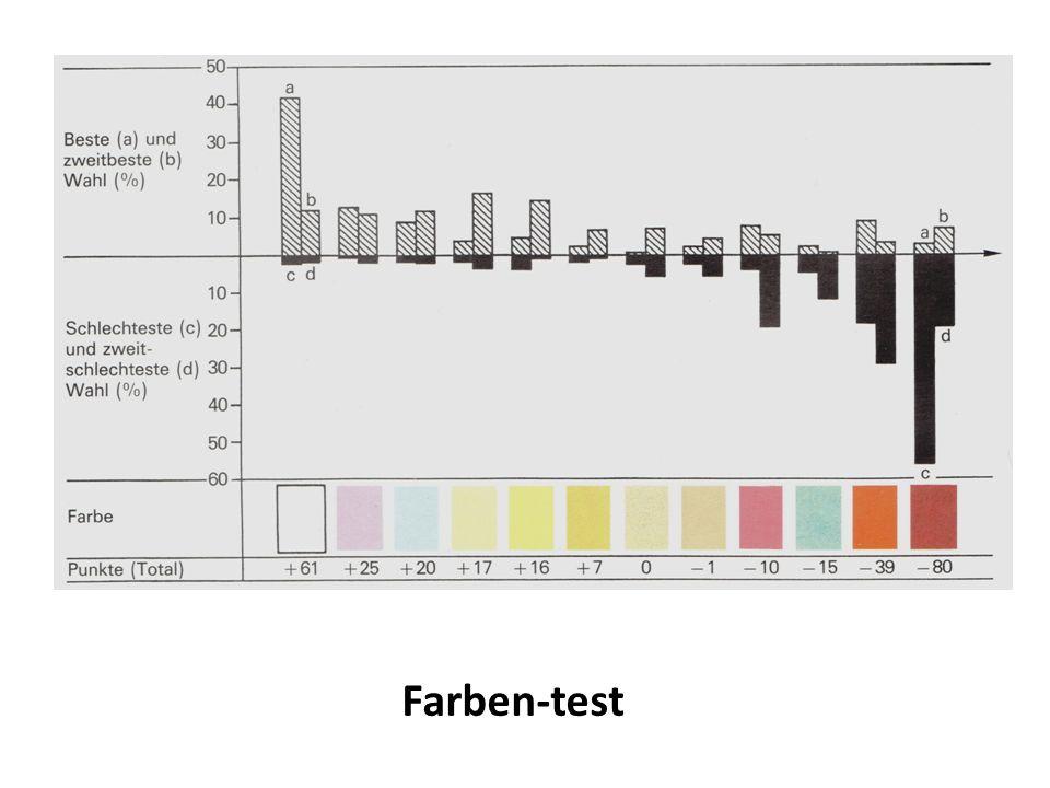 Farben-test