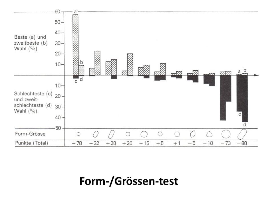 Form-/Grössen-test