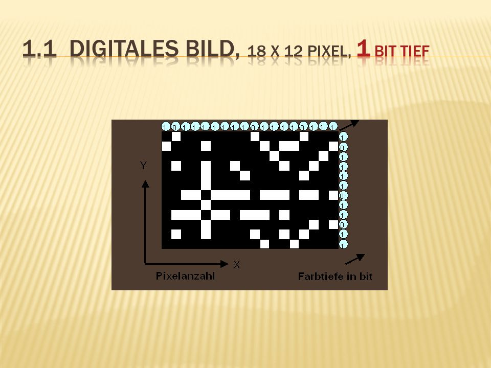 1.1 Digitales Bild, 18 x 12 Pixel, 1 bit tief
