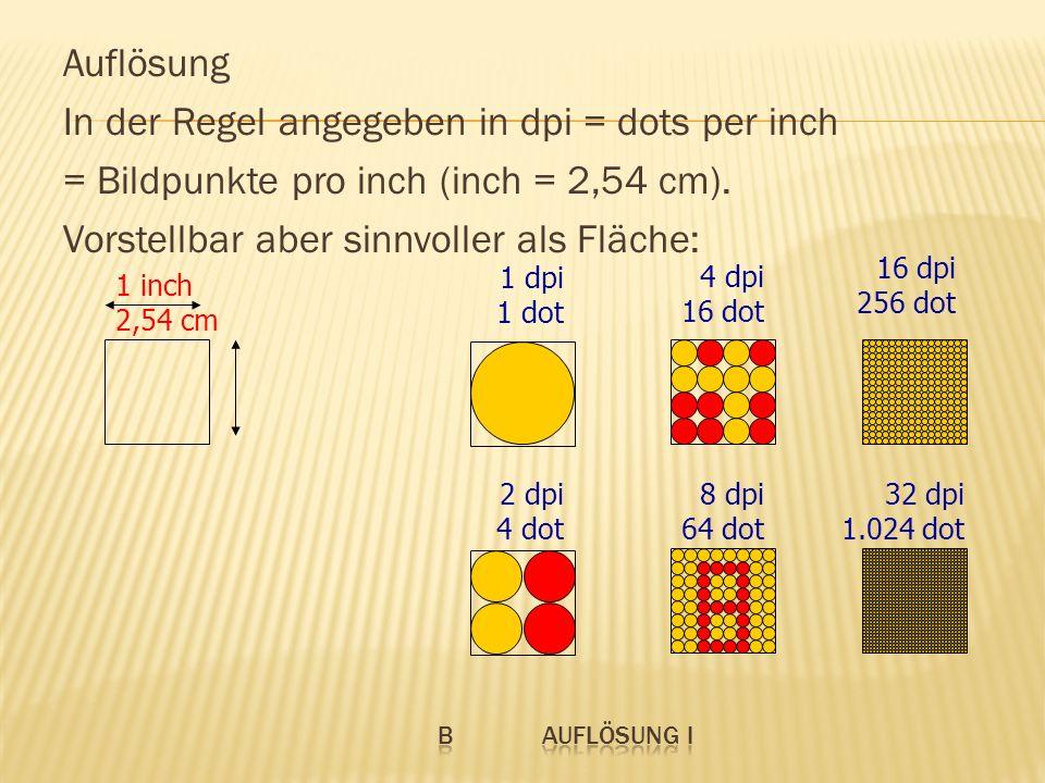 Auflösung In der Regel angegeben in dpi = dots per inch = Bildpunkte pro inch (inch = 2,54 cm). Vorstellbar aber sinnvoller als Fläche: