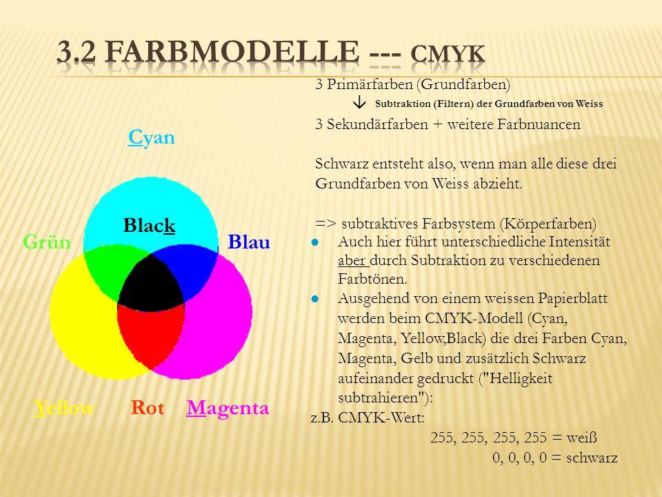 3.2 Farbmodelle --- CMYK Cyan Black Grün Blau Yellow Rot Magenta