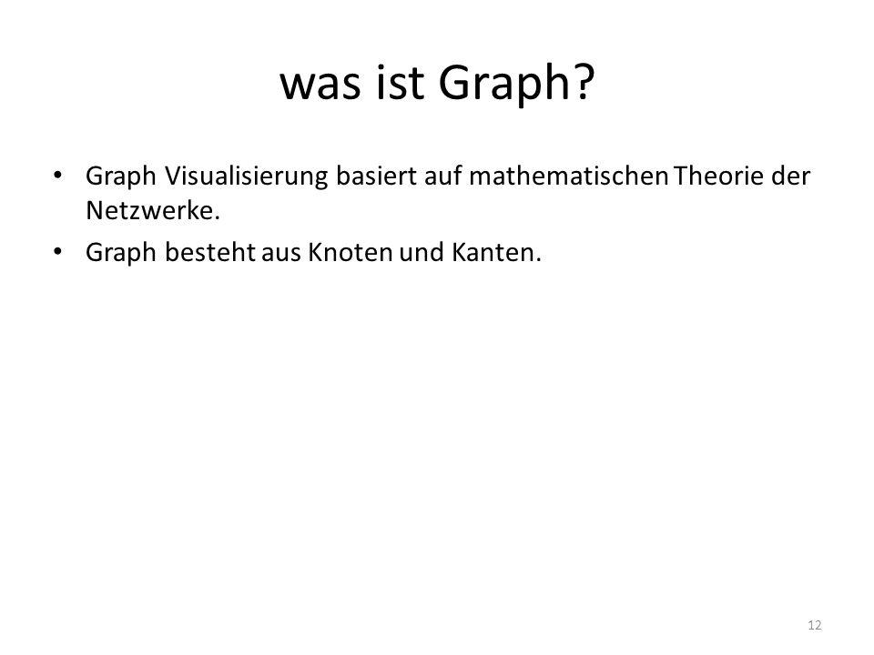 was ist Graph. Graph Visualisierung basiert auf mathematischen Theorie der Netzwerke.