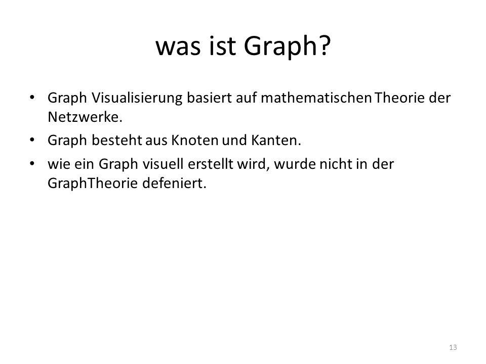 was ist Graph Graph Visualisierung basiert auf mathematischen Theorie der Netzwerke. Graph besteht aus Knoten und Kanten.
