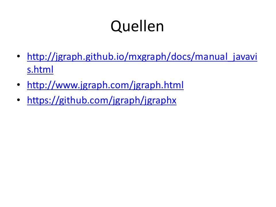 Quellen http://jgraph.github.io/mxgraph/docs/manual_javavis.html