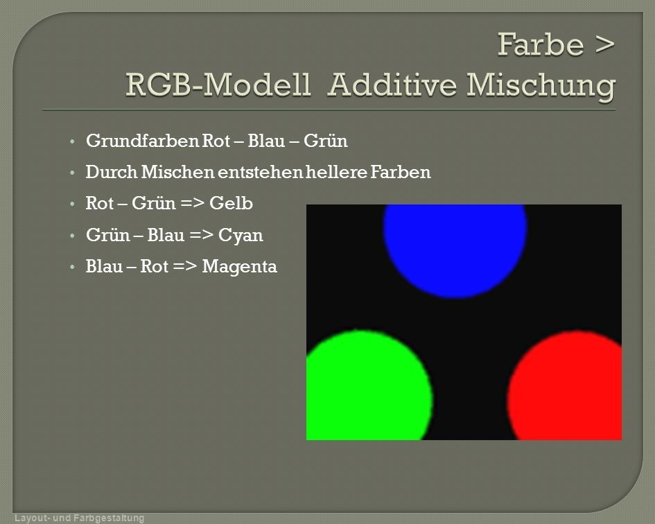 Farbe > RGB-Modell Additive Mischung