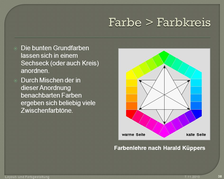 Farbe > Farbkreis Die bunten Grundfarben lassen sich in einem Sechseck (oder auch Kreis) anordnen.