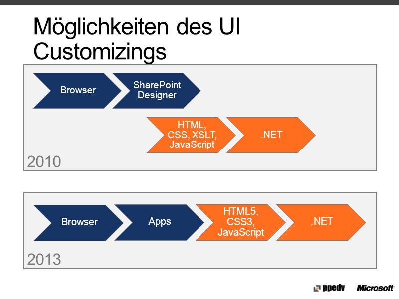 Möglichkeiten des UI Customizings