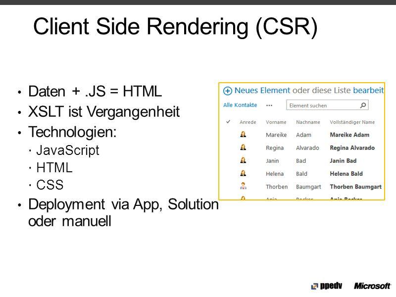 Client Side Rendering (CSR)