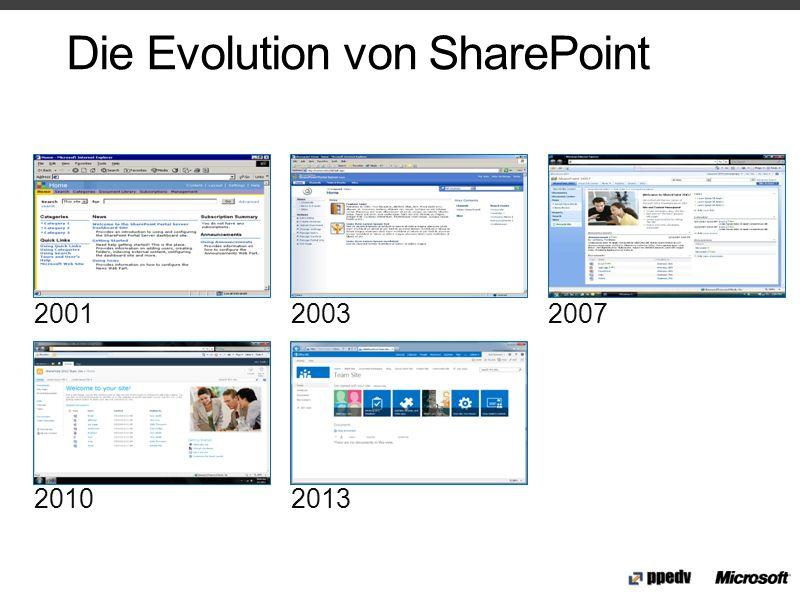 Die Evolution von SharePoint