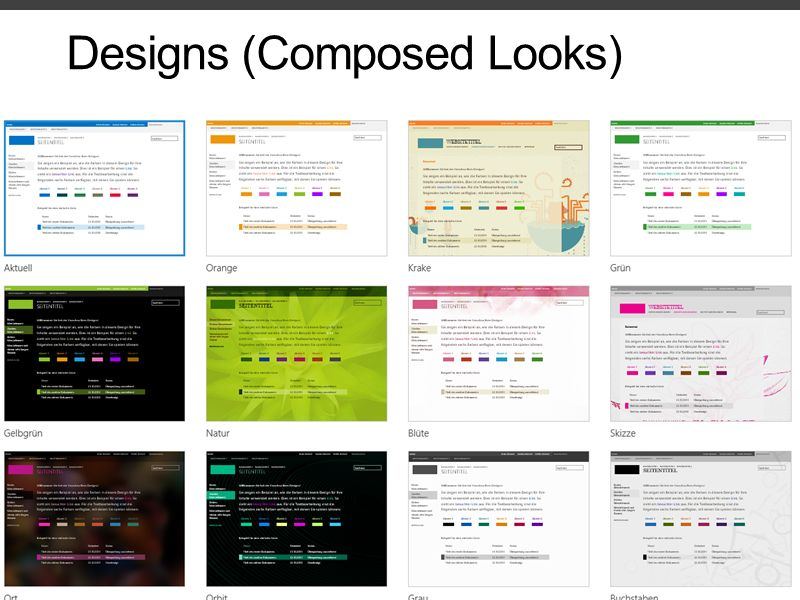 Designs (Composed Looks)