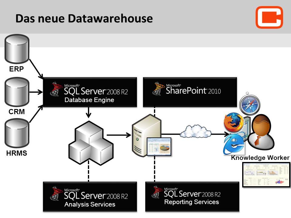 Das neue Datawarehouse