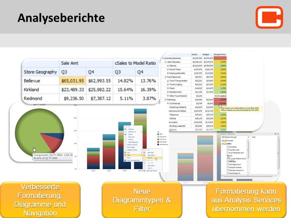 Analyseberichte Verbesserte Formatierung, Diagramme und Navigation