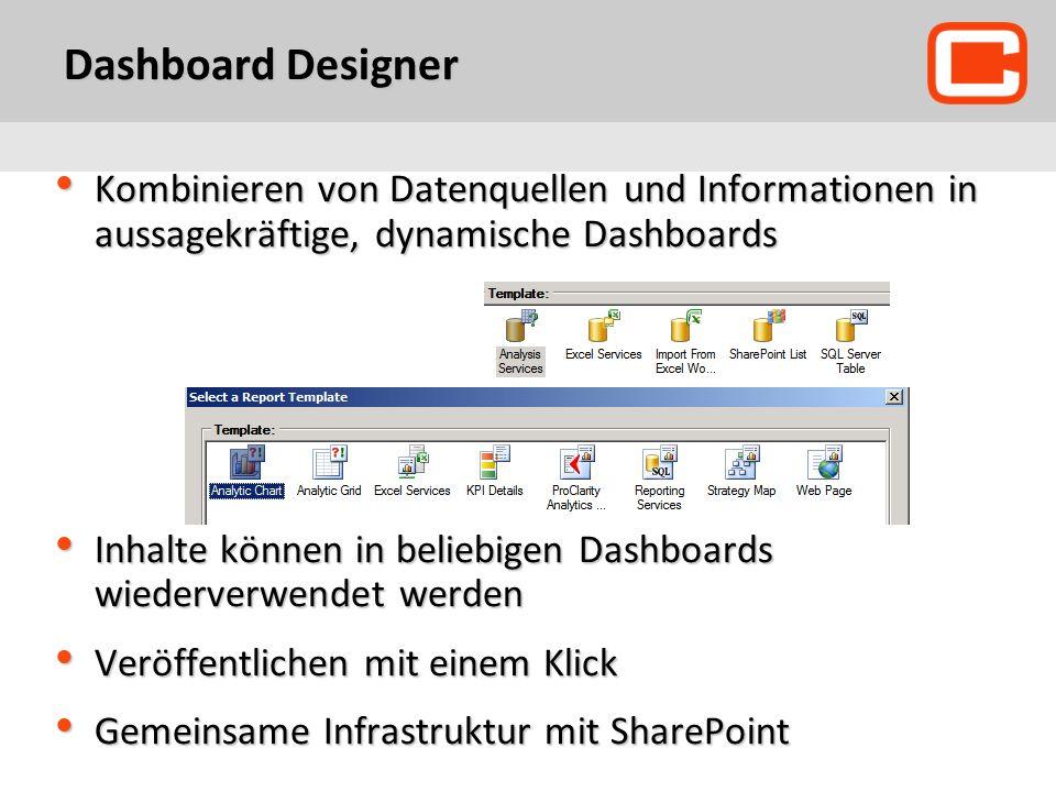 Dashboard Designer Kombinieren von Datenquellen und Informationen in aussagekräftige, dynamische Dashboards.