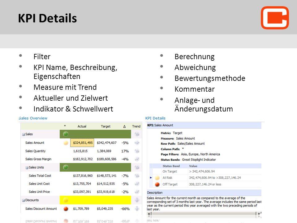 KPI Details Extensible Filter KPI Name, Beschreibung, Eigenschaften