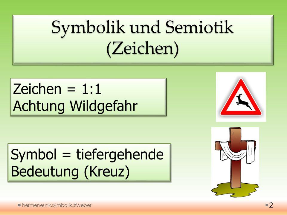 Symbolik und Semiotik (Zeichen)
