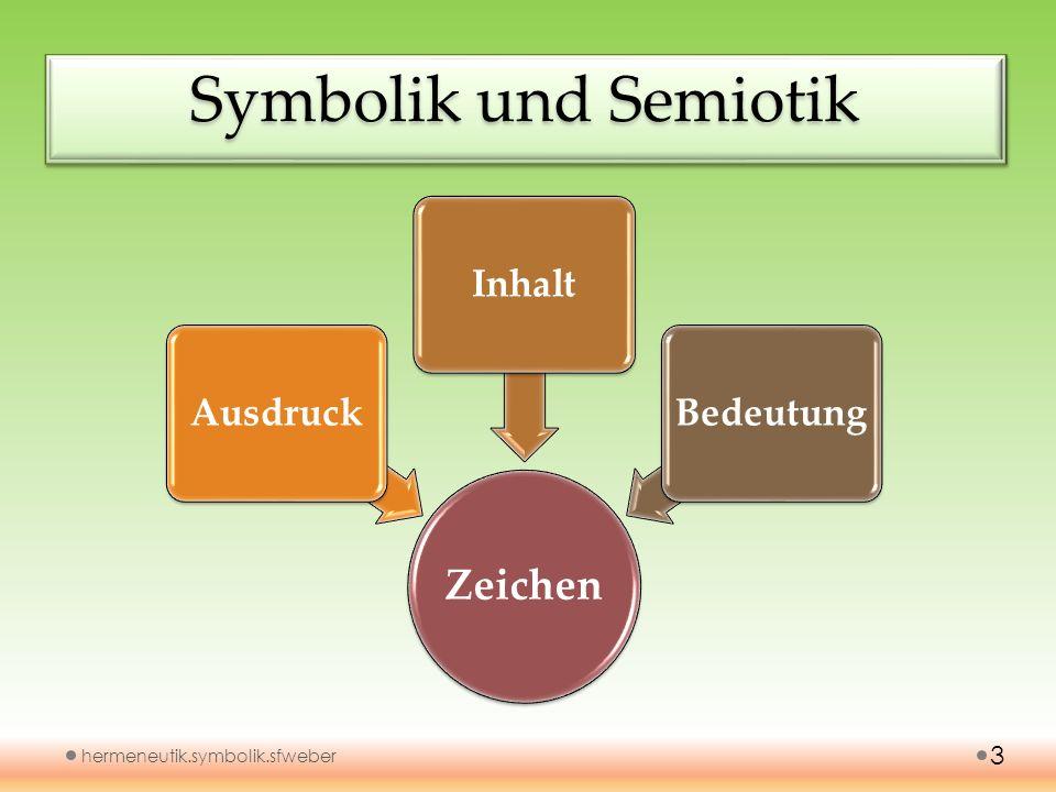 Symbolik und Semiotik Zeichen Ausdruck Inhalt Bedeutung