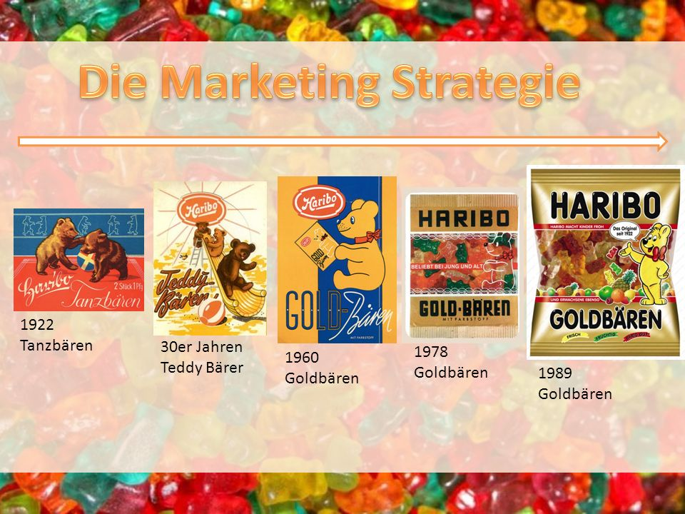 Die Marketing Strategie