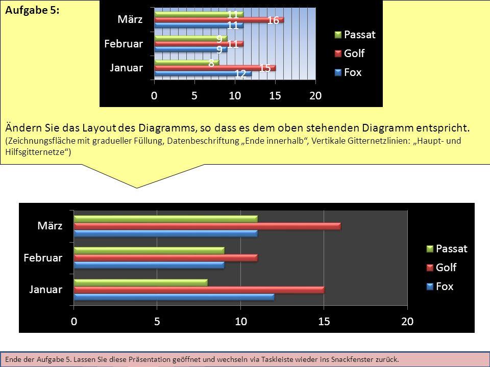 Aufgabe 5: Ändern Sie das Layout des Diagramms, so dass es dem oben stehenden Diagramm entspricht.