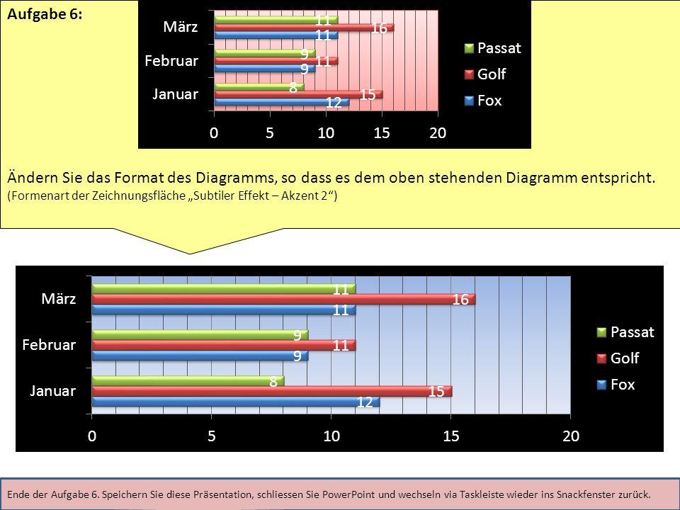 Aufgabe 6: Ändern Sie das Format des Diagramms, so dass es dem oben stehenden Diagramm entspricht.
