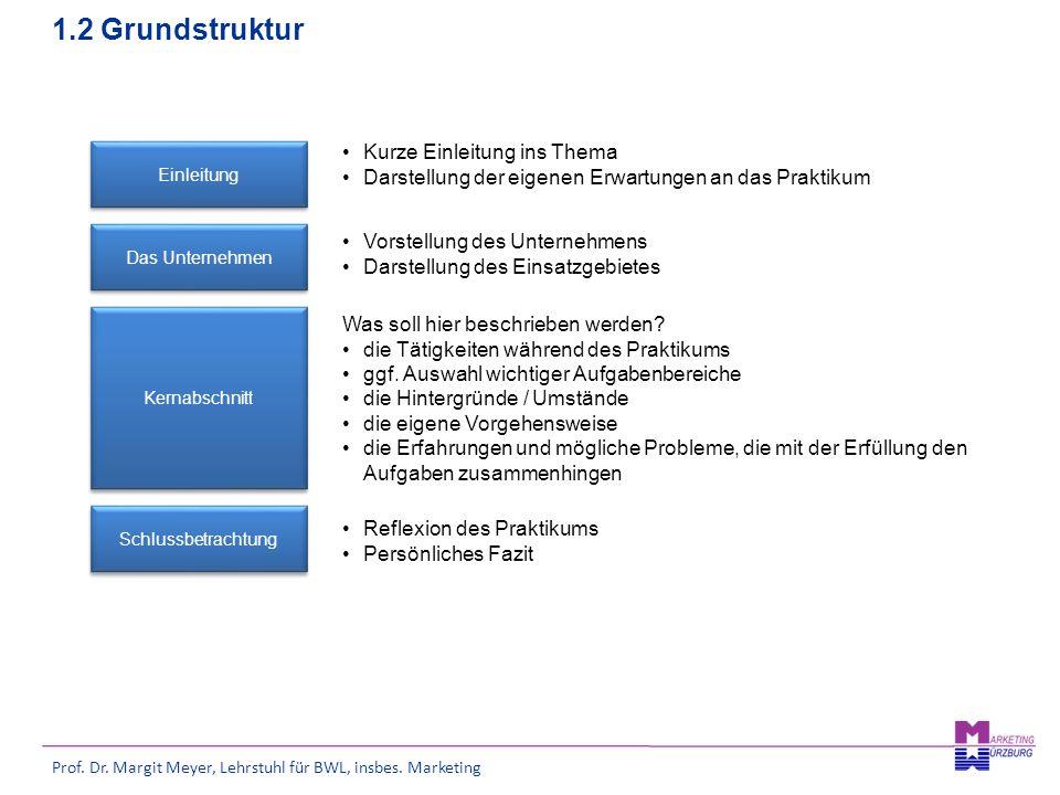 1.2 Grundstruktur Kurze Einleitung ins Thema