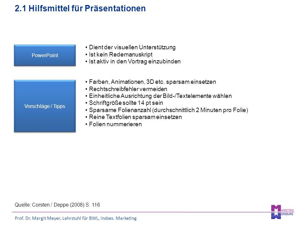 2.1 Hilfsmittel für Präsentationen