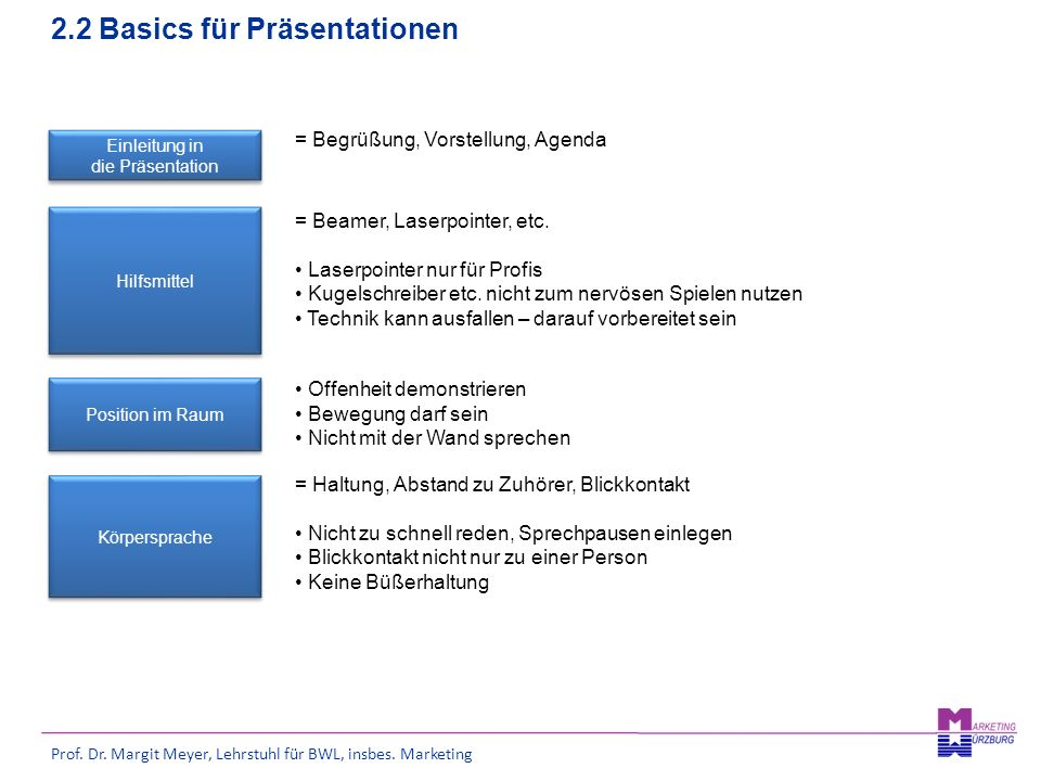 2.2 Basics für Präsentationen
