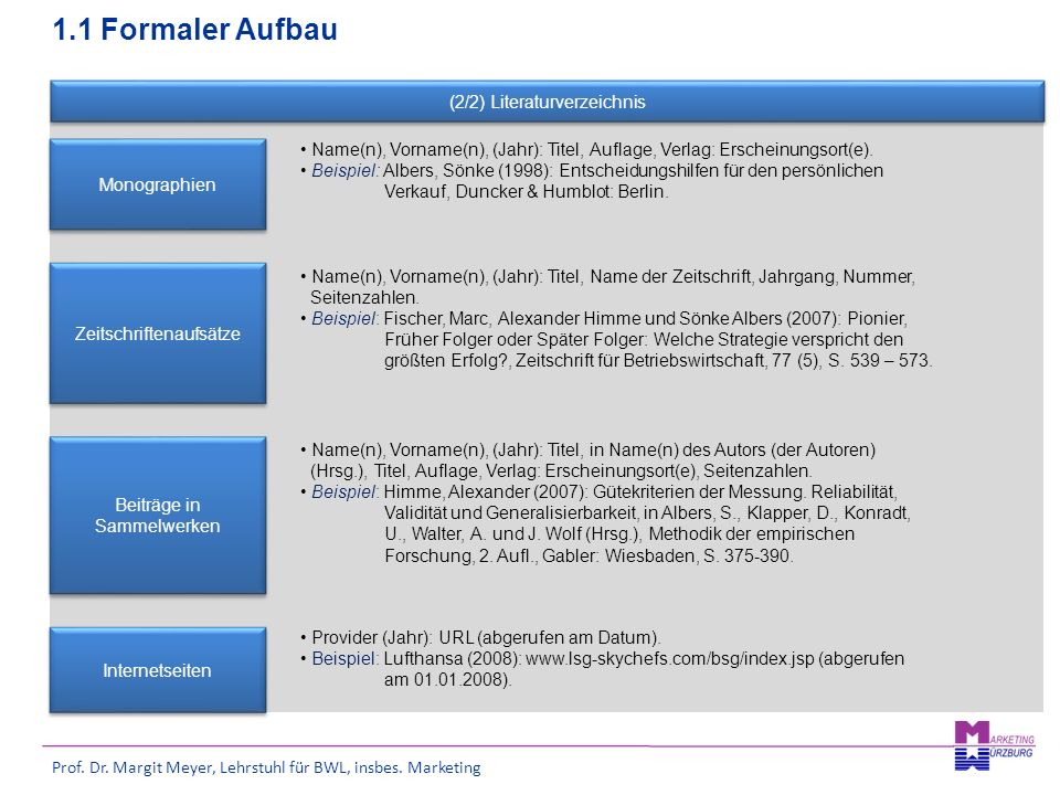 1.1 Formaler Aufbau (2/2) Literaturverzeichnis Monographien