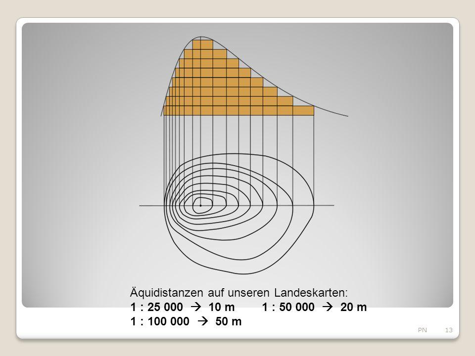 Äquidistanzen auf unseren Landeskarten:
