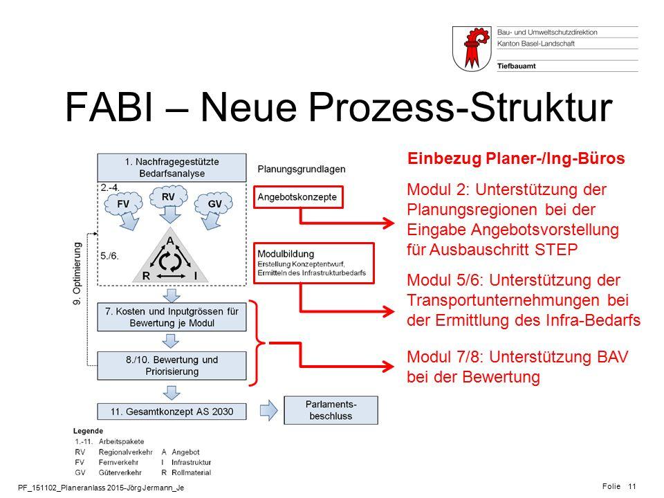 FABI – Neue Prozess-Struktur
