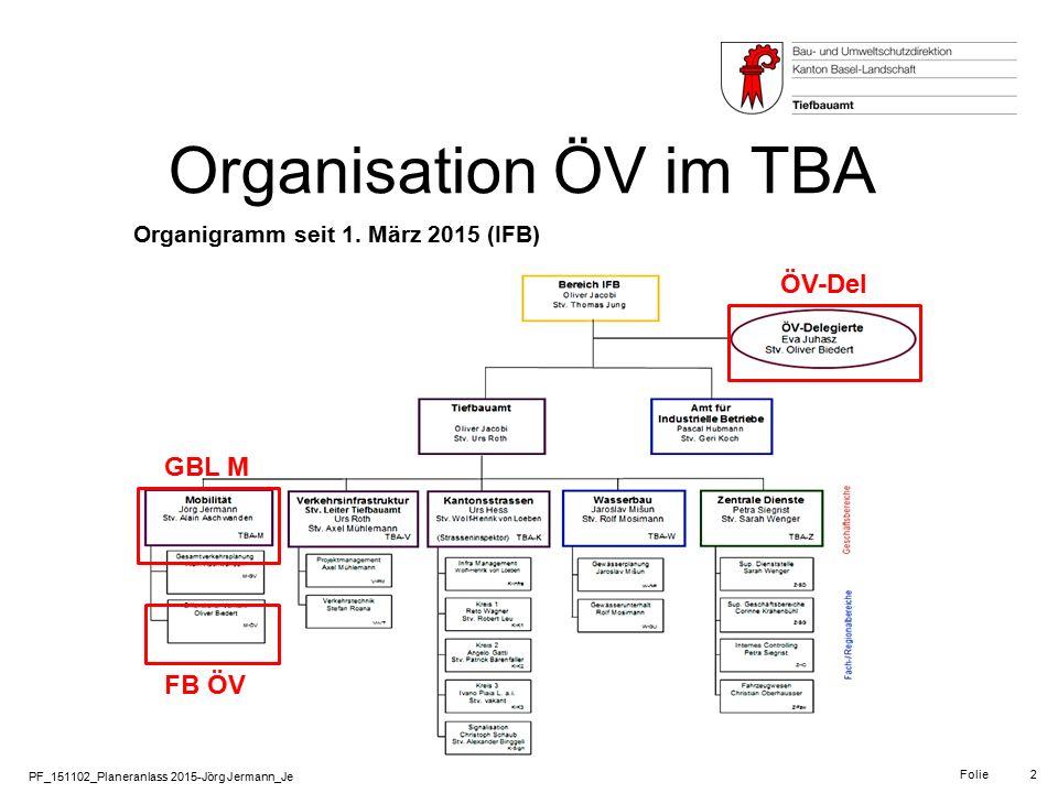 Organisation ÖV im TBA ÖV-Del GBL M FB ÖV