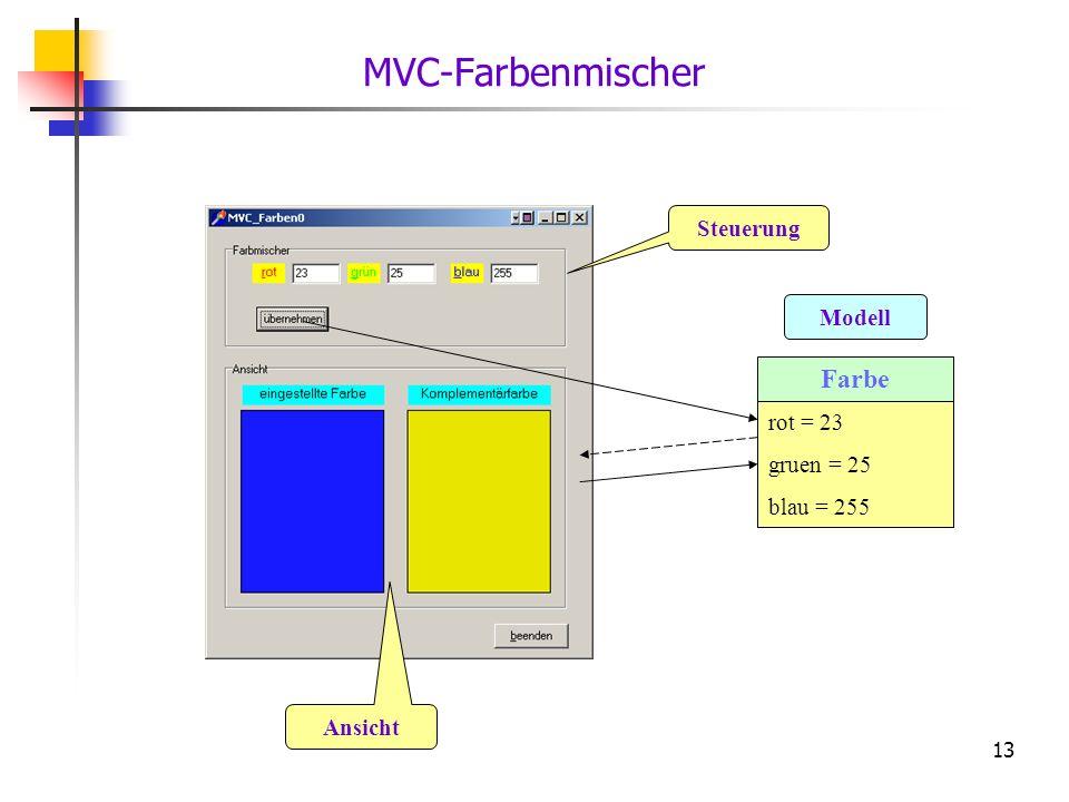 MVC-Farbenmischer Farbe Steuerung Modell rot = 23 gruen = 25