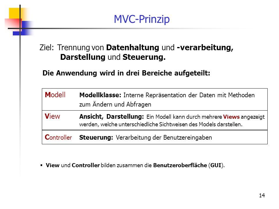 MVC-Prinzip Ziel: Trennung von Datenhaltung und -verarbeitung, Darstellung und Steuerung. Die Anwendung wird in drei Bereiche aufgeteilt: